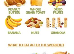 Best Post-Workout Foods for Fast Recovery